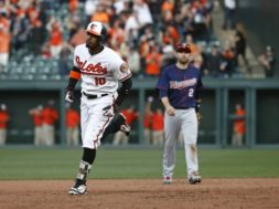 Orioles Adam Jones Twins AP