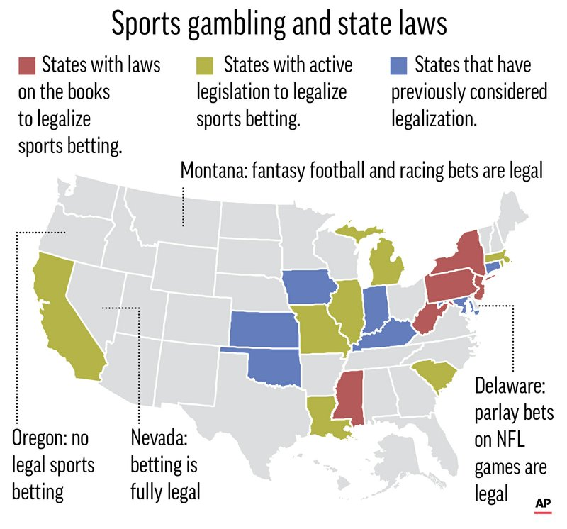Vegas not worried, but excited on future after sports gambling law overturned