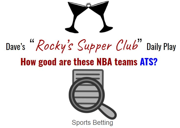 How are these NBA teams doing ATS?